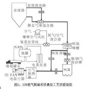 电路 电路图 电子 原理图 334_302